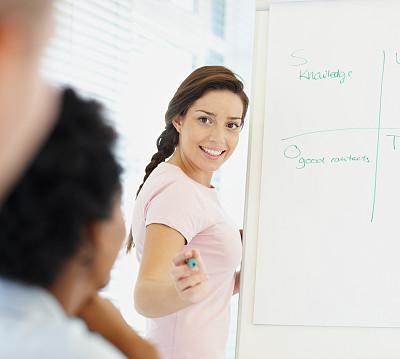 青年人,会议,女性,专门技术,青年男人,白板,公司企业,团队,演说,给予