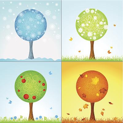 四季,自由落體,蘋果花,天空,留白,雪,繪畫插圖,夏天,草,園藝展覽