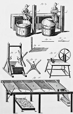 窗帘,denis diderot,18世纪风格,18世纪,垂直画幅,车轮,铅笔画,绘画插图,古典式,插图画法