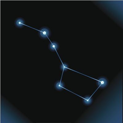 北斗七星,大熊座,自然,天空,无人,星星,星座,绘画插图,矢量,天文学