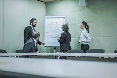 策略,做计划,办公室,脑风暴,商务策略,水平画幅,会议,人群,商务会议,男商人