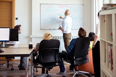 做计划,策略,领导能力,男商人,新创企业,经理,男性,青年人,会议室,青年男人