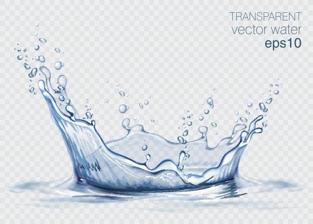 水矢量波浪