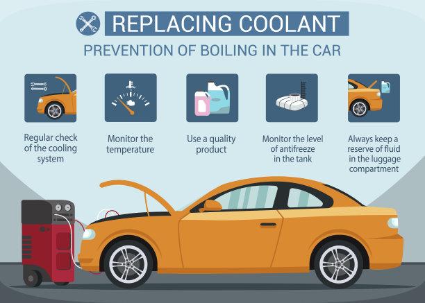 汽车,沸腾的,冷冻剂